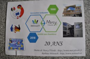 20 Jahre Partnerschaft
